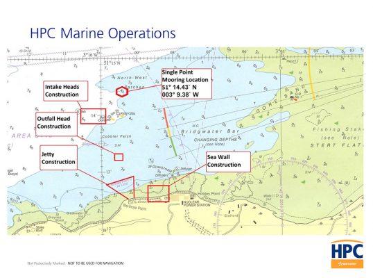 HPC Harbour Authority